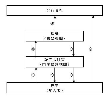 Picture_kabuken_2.JPG